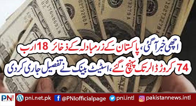 اچھی خبرآ گئی،پاکستان کے زرمبادلہ کے ذخائر 18 ارب 74 کروڑ ڈالر تک پہنچ گئے، اسٹیٹ بینک نے تفصیل جاری کر دی